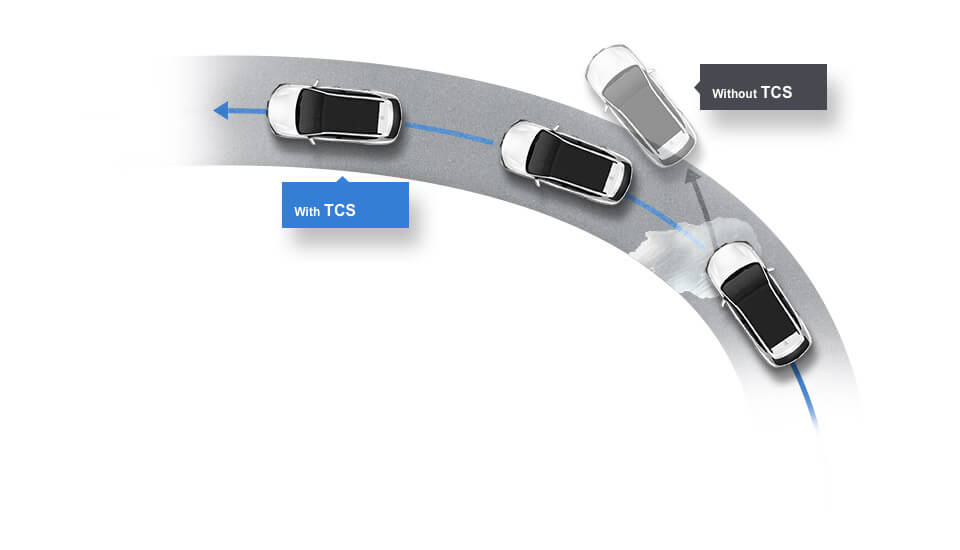 Traction Control System (TCS)